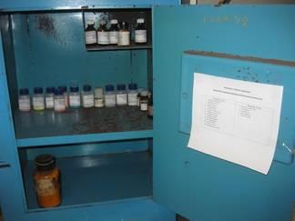 скачать документ должностные инструкции зав лабораторией